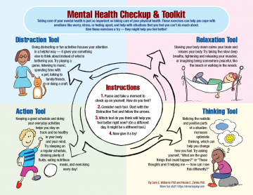 Mental Health Checkup and Toolkit