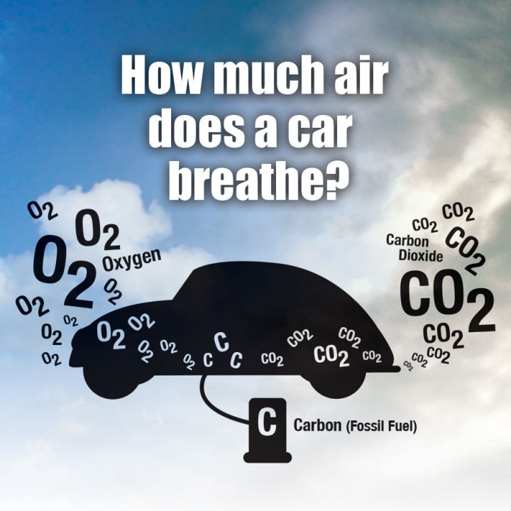 Ever wonder how much air your car breathes?