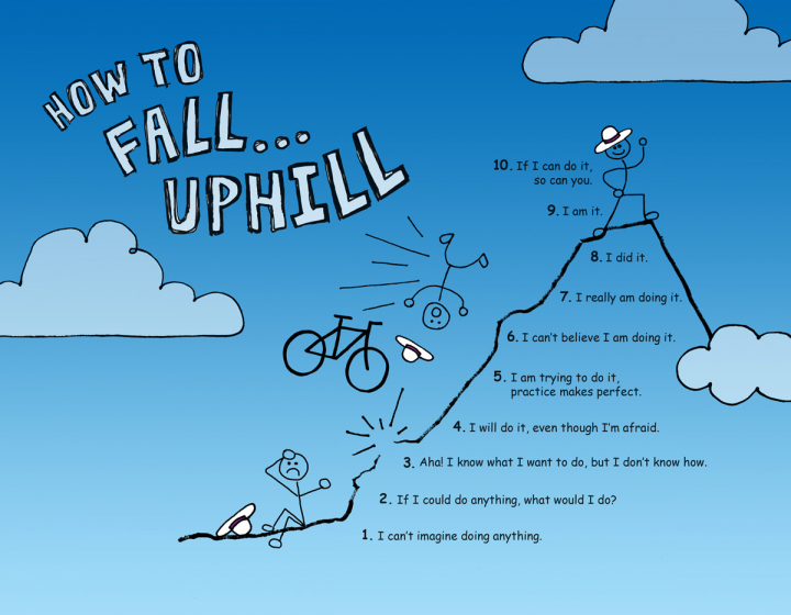how to fall uphill infographic